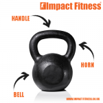 Kettlebell Diagram